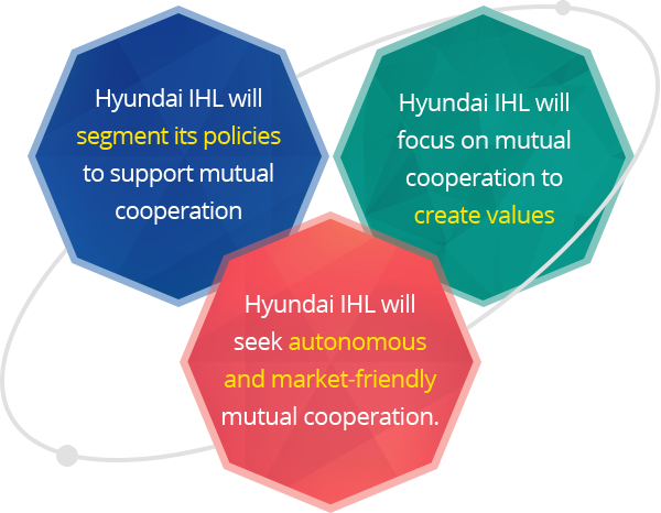 HYUNDAI IHL will segment its policies to support mutual cooperation/HYUNDAI IHL will focus on mutual cooperation to create values/HYUNDAI IHL will seek autonomous and market-friendly mutual cooperation.