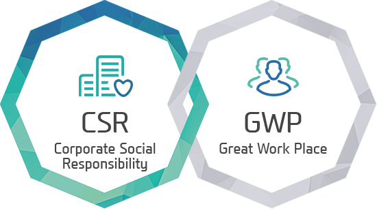 CSR-Corporate Social Responsibility/GWP-Great Work Place