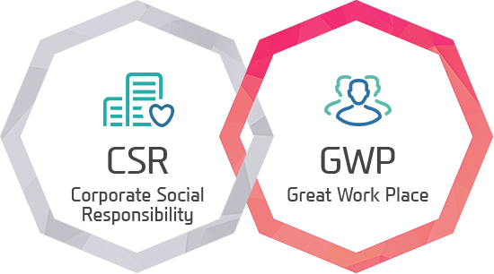 GWP-Great Work Place/CSR-Corporate Social Responsibility