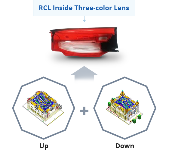 RCL Inside Three-color Lens - Up/Down