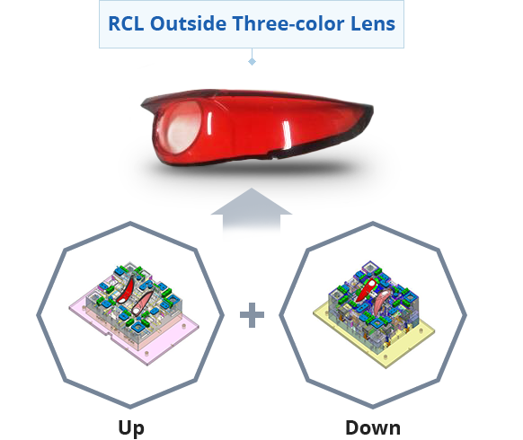 RCL Outside Three-color Lens - Up/Down