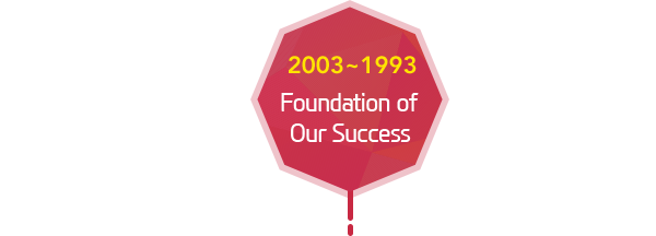 2003~1993 Foundation of Our Success